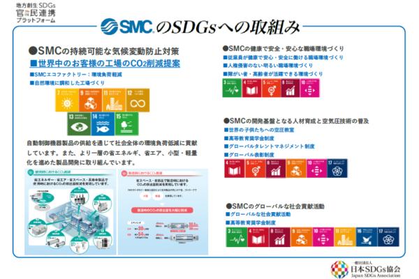 SMC株式会社 厚木ブロック厚木営業所